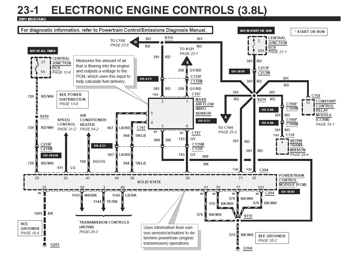 1968 Ford Mustang Ignition Wiring Diagram Wiring Library border=
